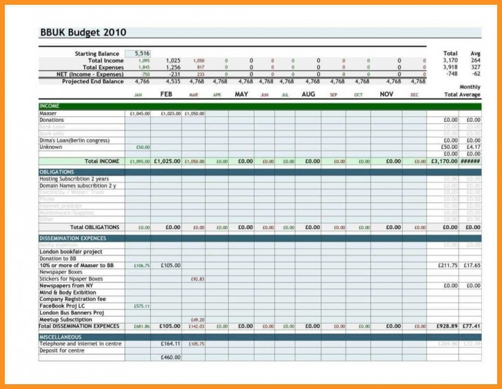 004 Fearsome Personal Finance Template Excel Highest Clarity  Expense Free Uk Banking728