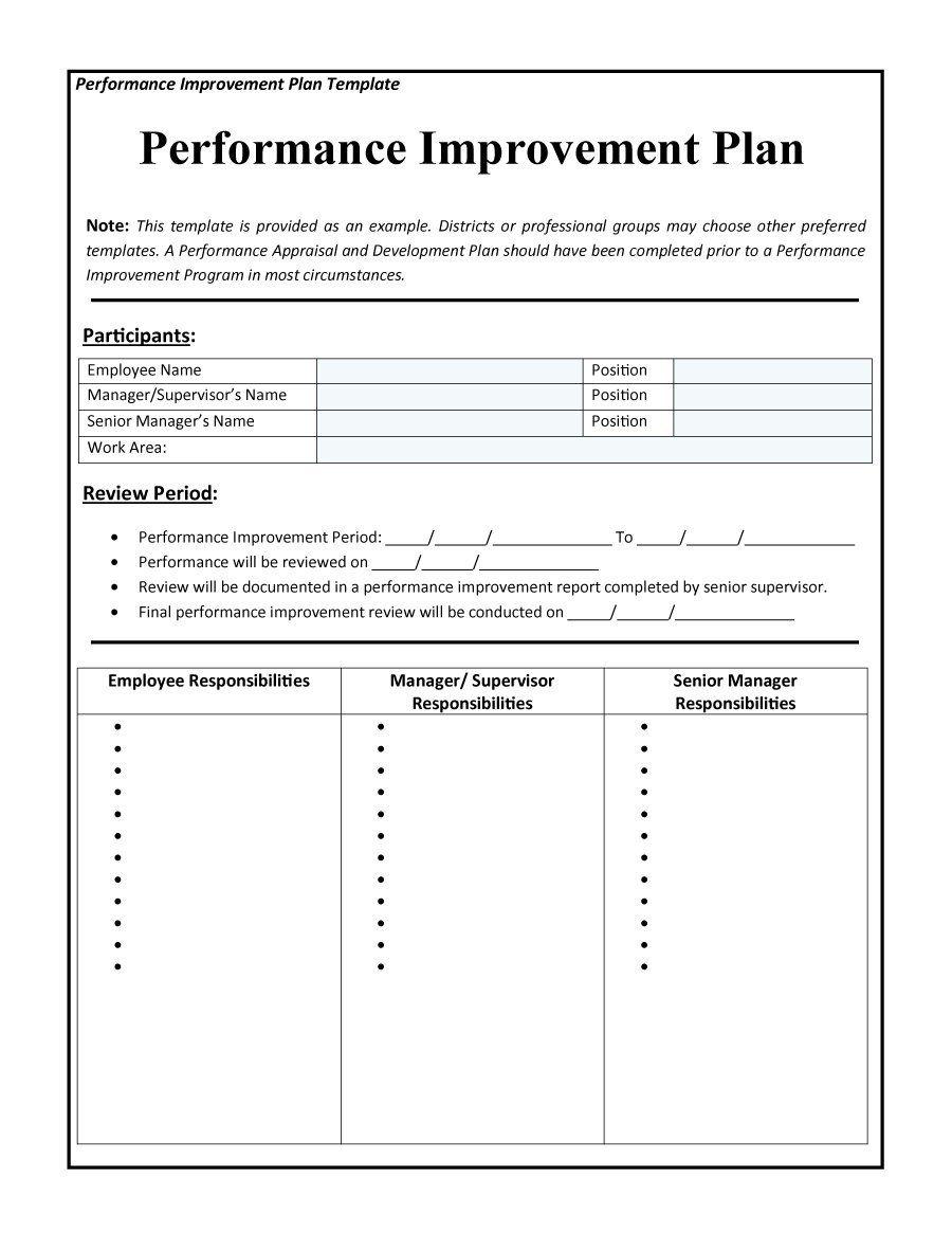 004 Fearsome Professional Development Plan Template Word Idea Full