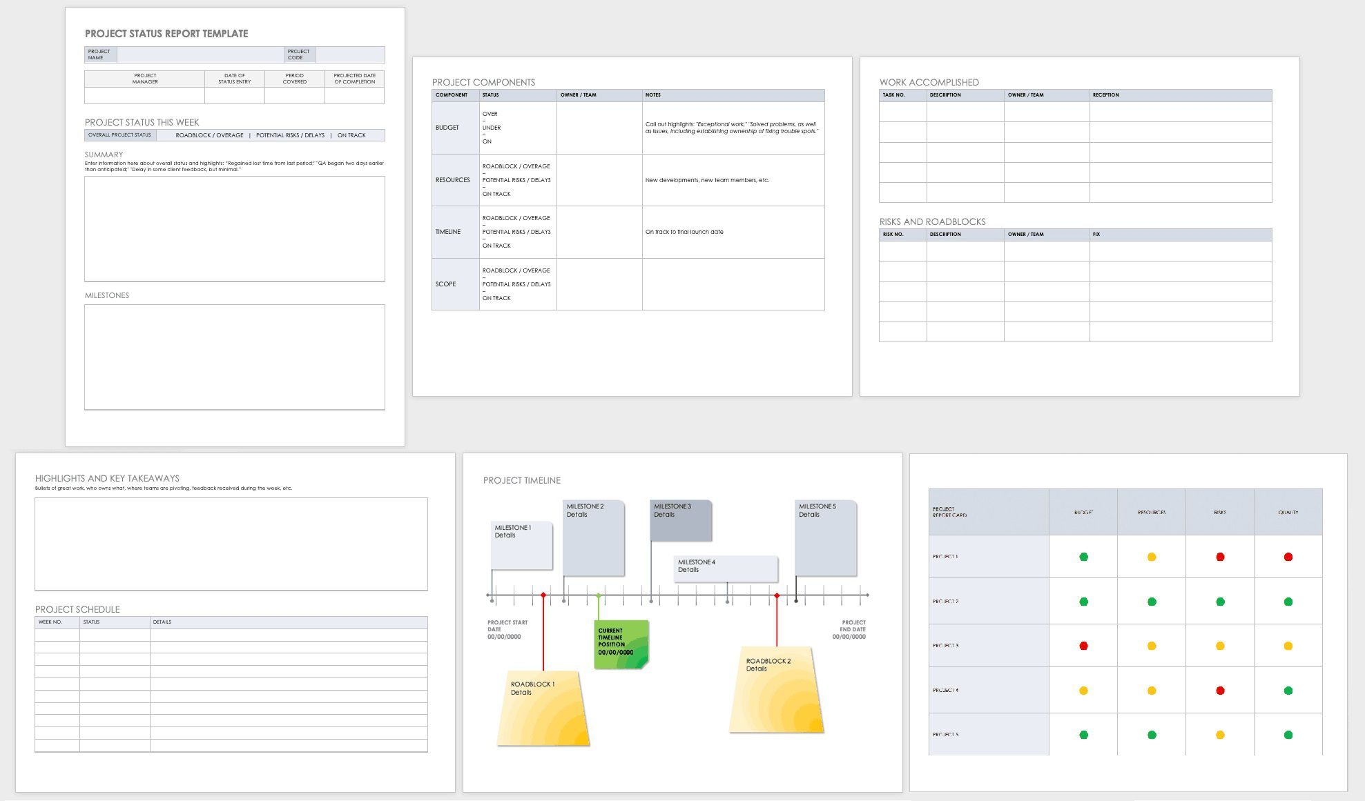 004 Fearsome Project Management Weekly Statu Report Template Ppt Idea  Template+powerpointFull