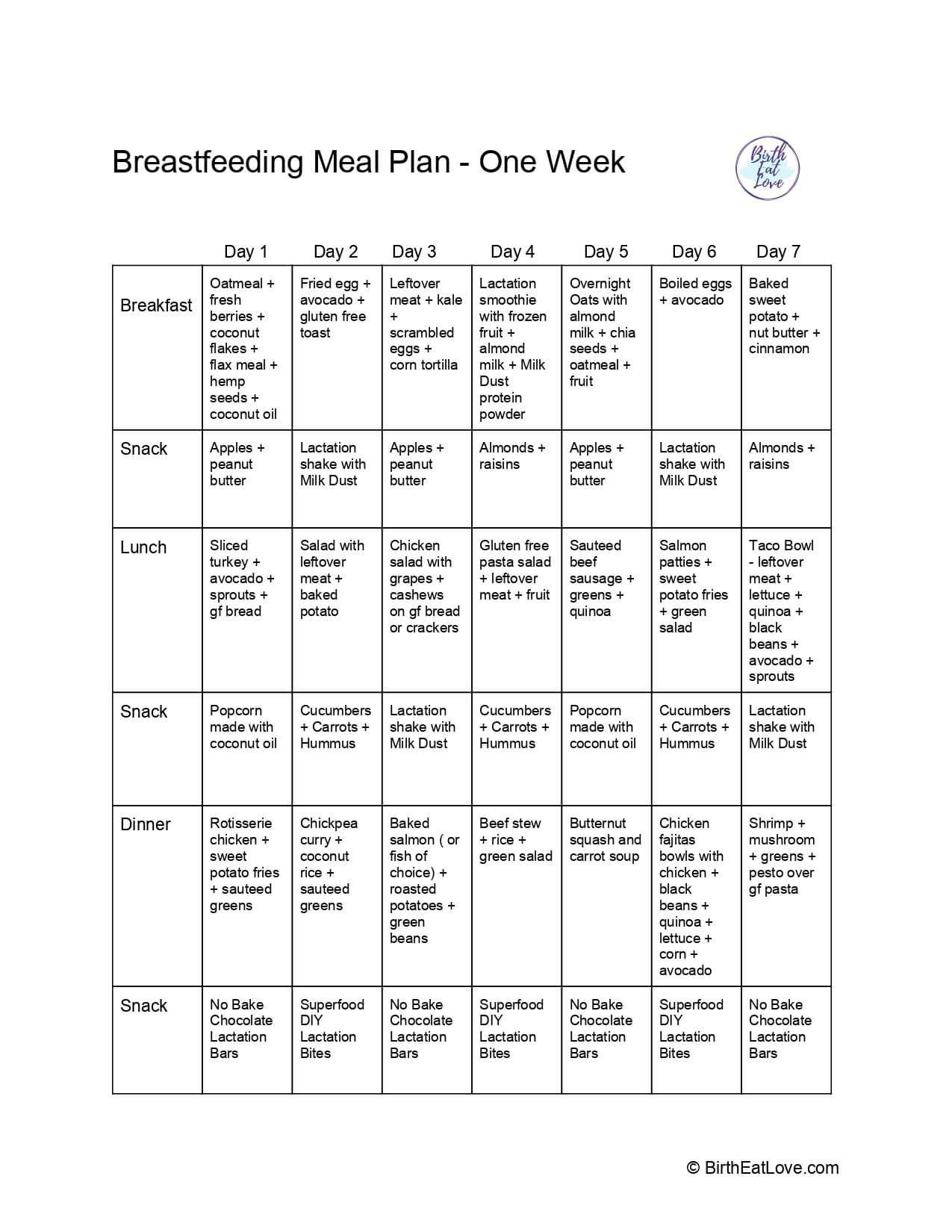 004 Formidable Breastfeeding Meal Plan Sample Pdf Full