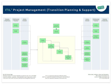 004 Formidable Project Transition Plan Sample Inspiration  Template Ppt Out480