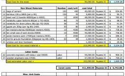 004 Frightening Home Renovation Budget Template Excel Free Uk Picture