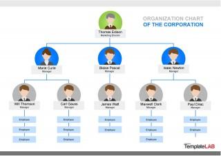 004 Frightening M Office Org Chart Template High Definition  Microsoft Free Organizational320
