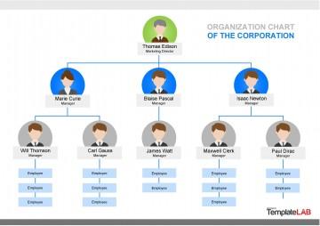 004 Frightening M Office Org Chart Template High Definition  Microsoft Free Organizational360