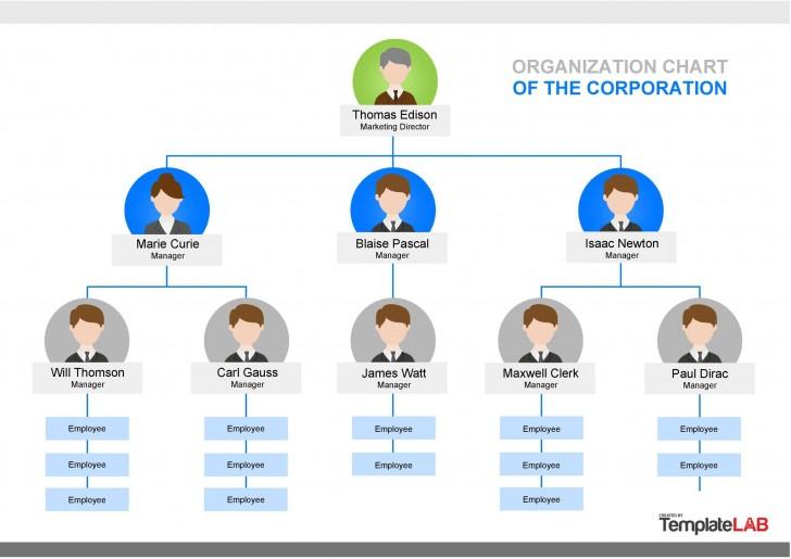 004 Frightening M Office Org Chart Template High Definition  Microsoft Free Organizational728