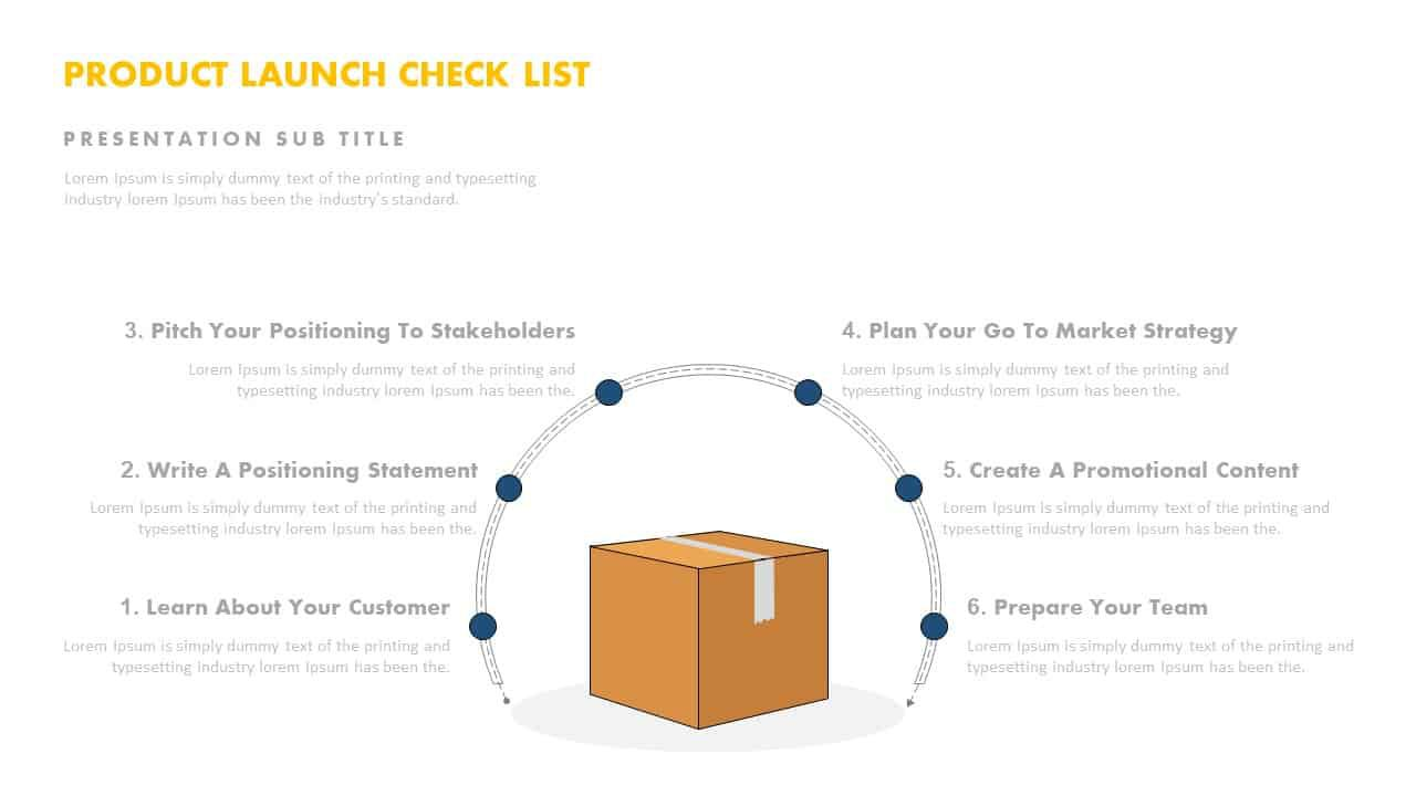 004 Frightening Product Launch Plan Powerpoint Template Free Photo Full