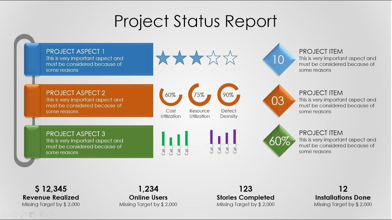 004 Frightening Project Management Report Template Ppt Concept  Weekly StatuFull