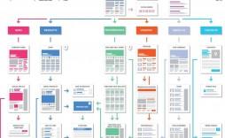 004 Frightening Website Design Site Map Template Example