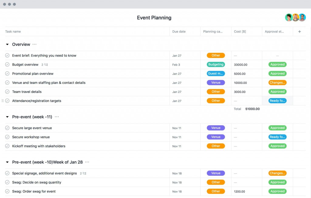 004 Imposing Event Planning Timeline Template Inspiration  Free ExcelLarge