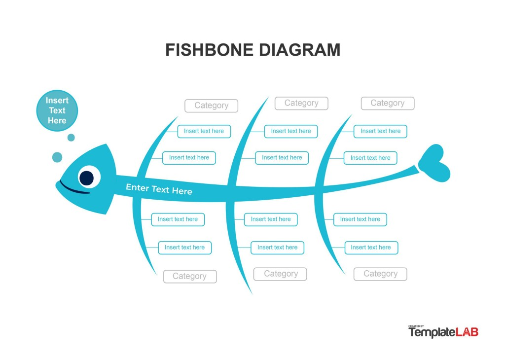 004 Imposing Free Fishbone Diagram Template Microsoft Word Inspiration Large