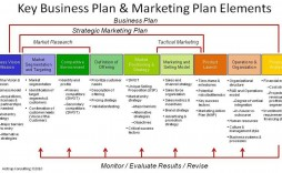 004 Imposing Free Sale And Marketing Busines Plan Template Example