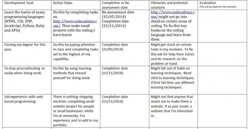 004 Imposing Personal Development Plan Template Excel Idea  SampleLarge
