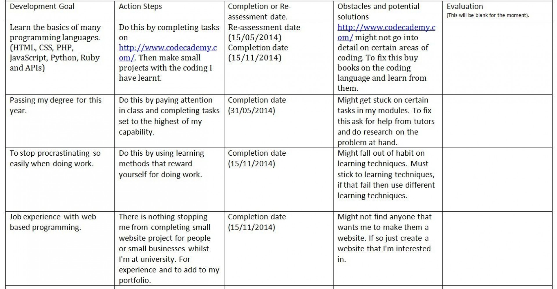 004 Imposing Personal Development Plan Template Excel Idea  Sample1920