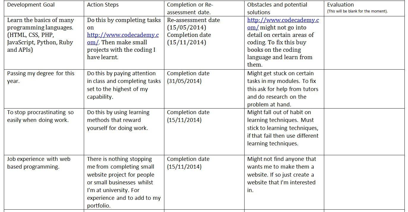 004 Imposing Personal Development Plan Template Excel Idea  SampleFull