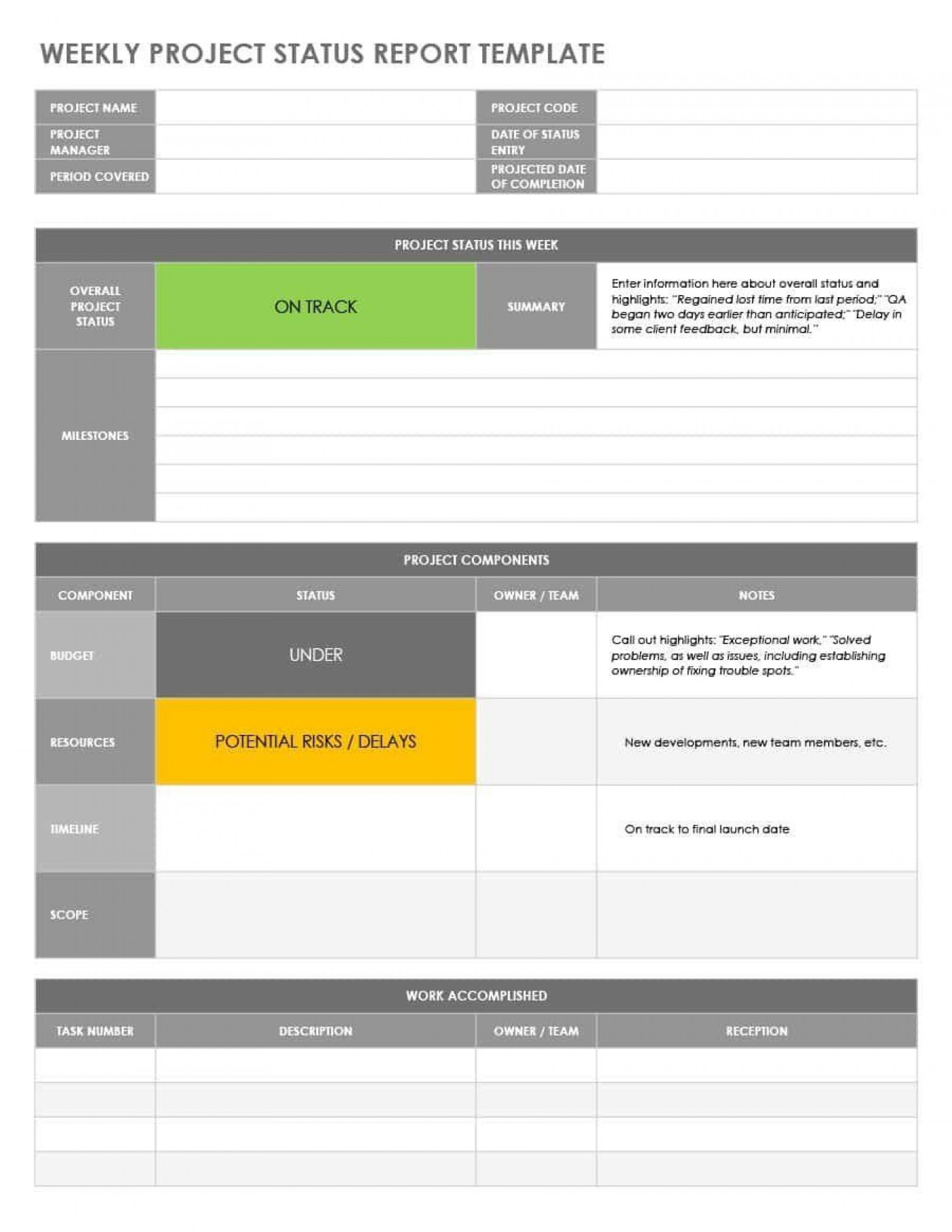 004 Imposing Project Statu Report Template High Resolution  Example Pdf Powerpoint Monthly1400