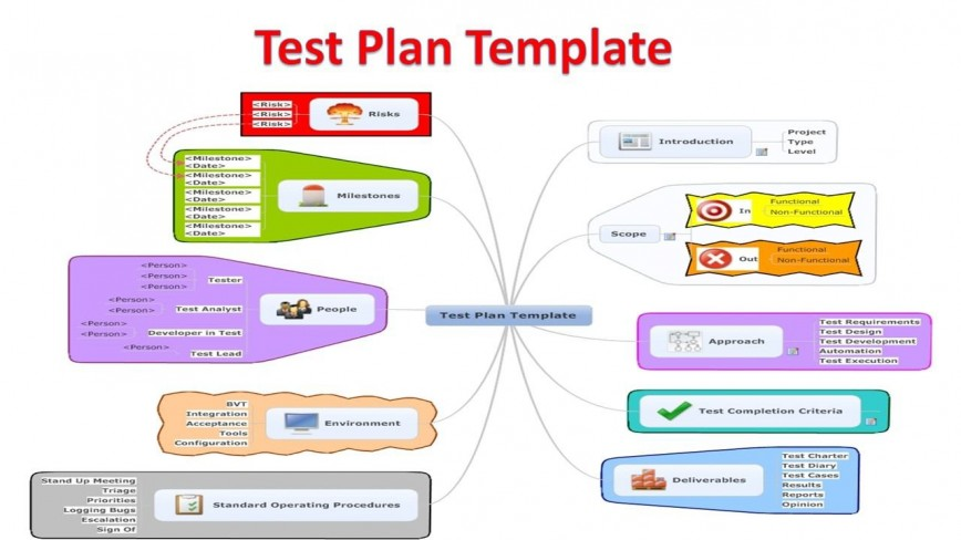 004 Imposing Software Test Plan Template High Def  Templates