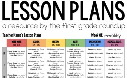 004 Imposing Weekly Lesson Plan Template Google Doc Free High Resolution