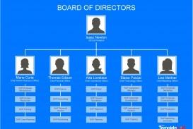 004 Impressive Organization Chart Template Word 2013 Example  Organizational Free Microsoft