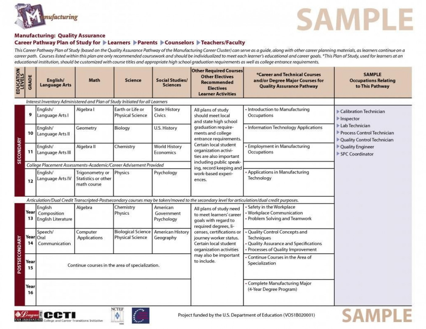 004 Impressive Quality Management Plan Template Image  Sample Pdf Example In Construction Doc1400