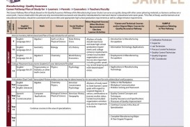 004 Impressive Quality Management Plan Template Image  Sample Pdf Example In Construction Doc