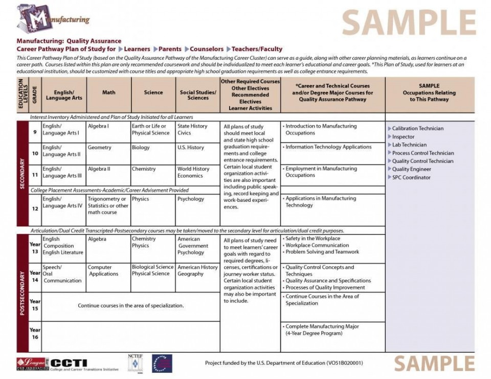 004 Impressive Quality Management Plan Template Image  Sample Pdf Example In Construction Doc960