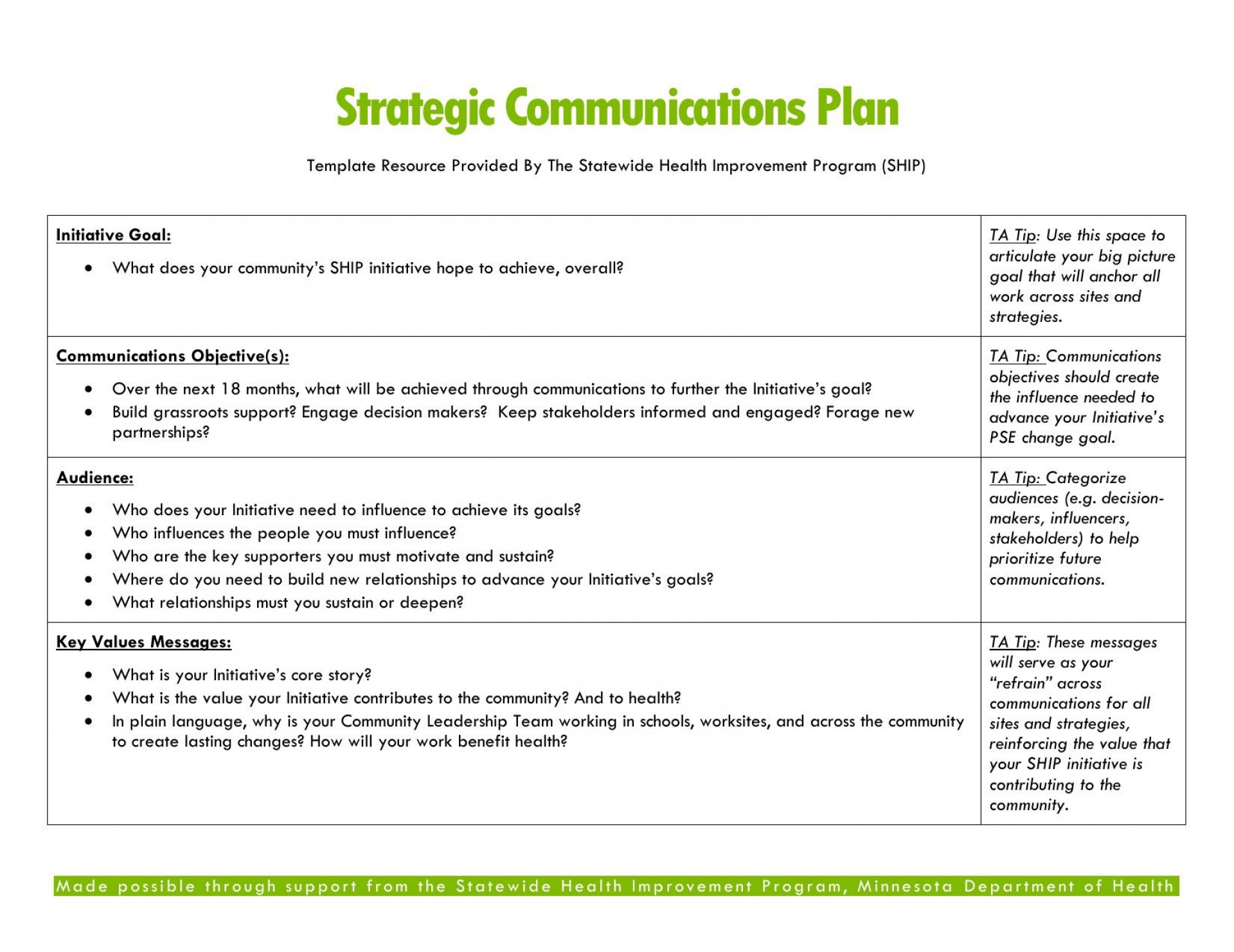 004 Impressive Strategy Communication Plan Template Photo  Internal And Action Example Sample1920