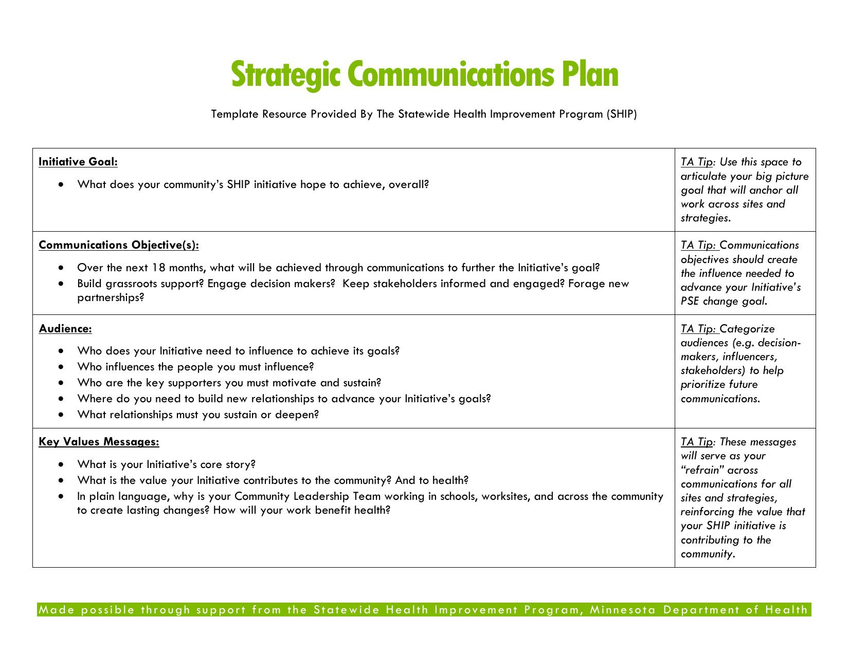 004 Impressive Strategy Communication Plan Template Photo  Internal And Action Example SampleFull
