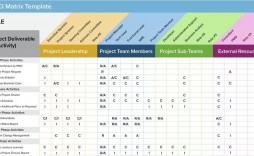004 Incredible Agile Project Management Template Free Concept  Excel