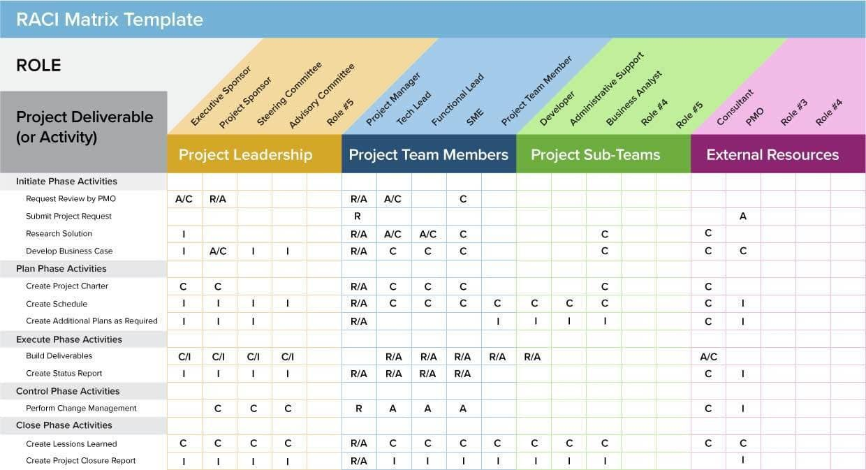 004 Incredible Agile Project Management Template Free Concept  ExcelFull