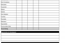 004 Incredible Employee Evaluation Form Template Concept  Sample Doc Printable Free Word