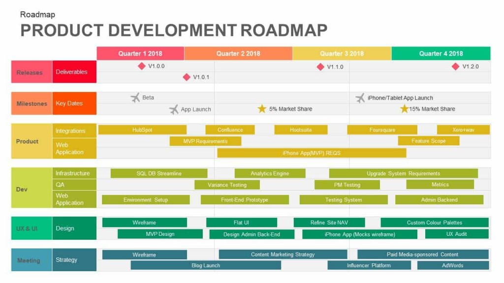 004 Incredible Road Map Template Powerpoint Photo  Roadmap Ppt Free Download ProductLarge