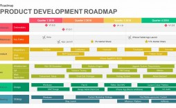 004 Incredible Road Map Template Powerpoint Photo  Roadmap Ppt Free Download Product