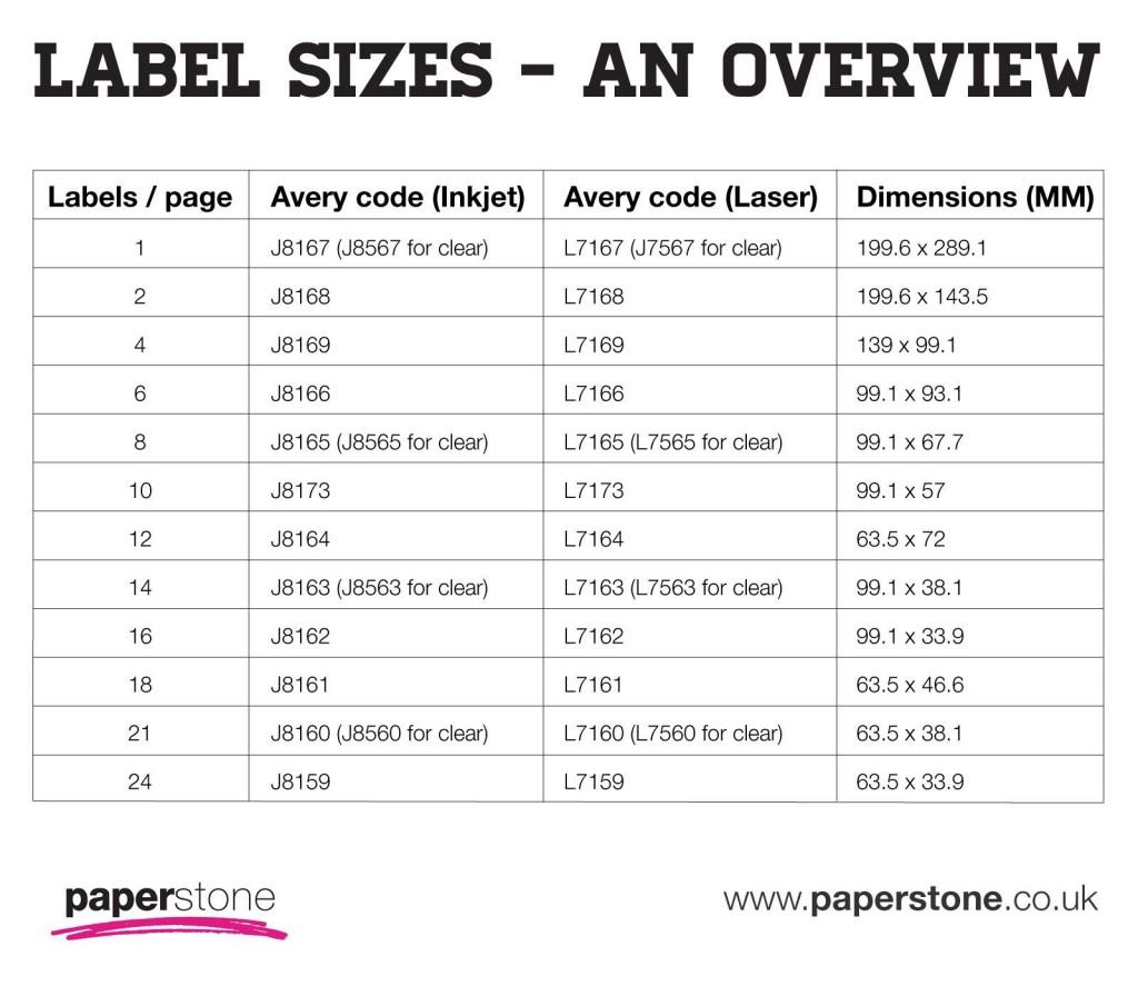 004 Marvelou Free Return Addres Label Template 60 Per Sheet Sample Large