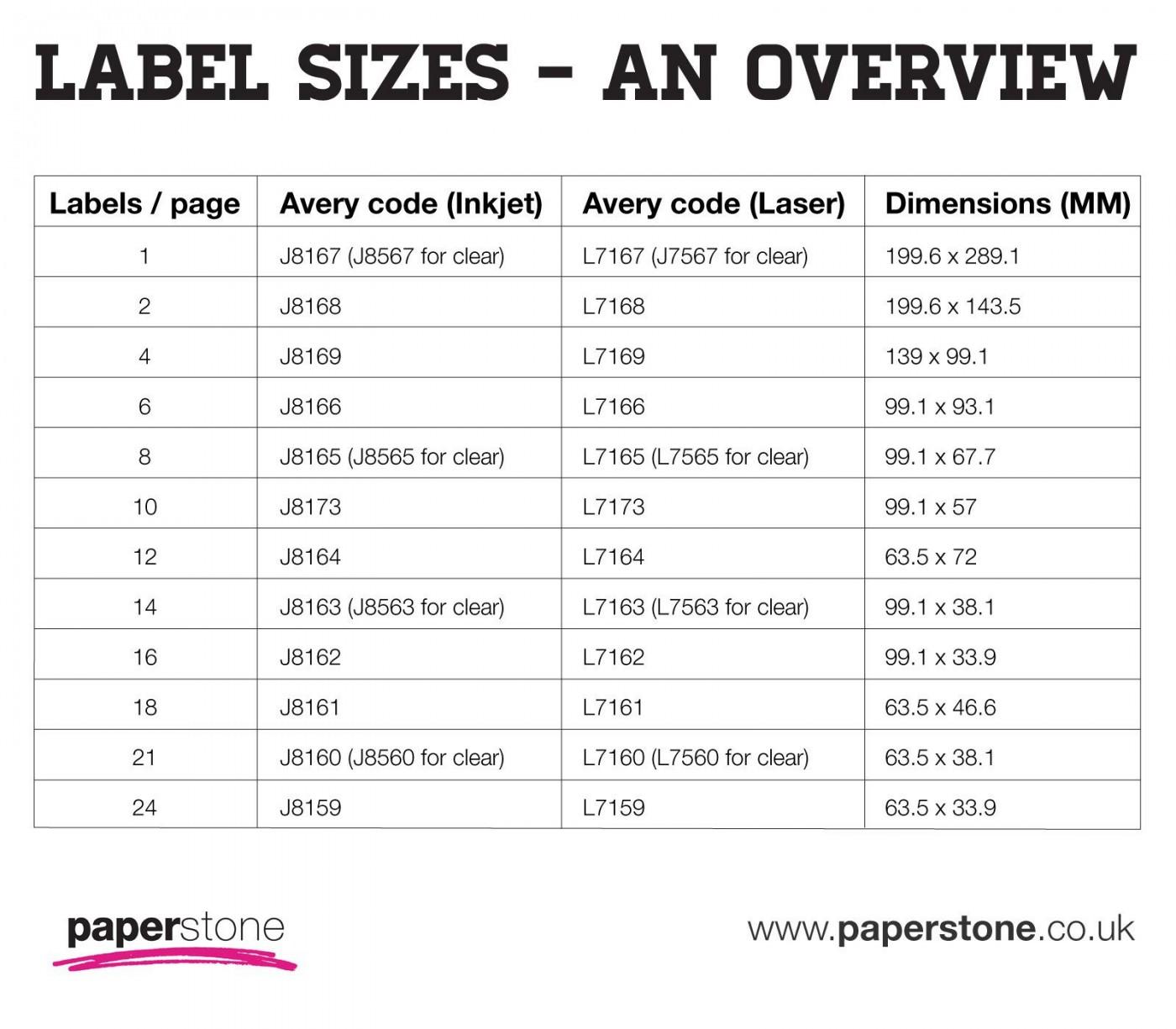 004 Marvelou Free Return Addres Label Template 60 Per Sheet Sample 1400