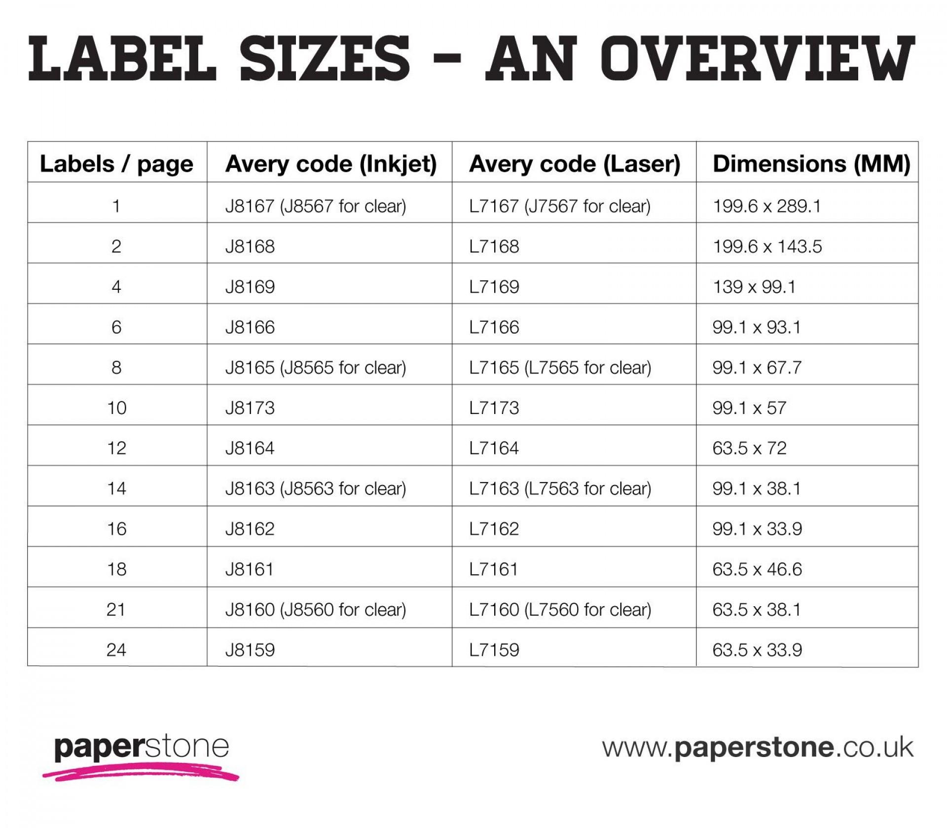 004 Marvelou Free Return Addres Label Template 60 Per Sheet Sample 1920