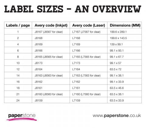 004 Marvelou Free Return Addres Label Template 60 Per Sheet Sample 480