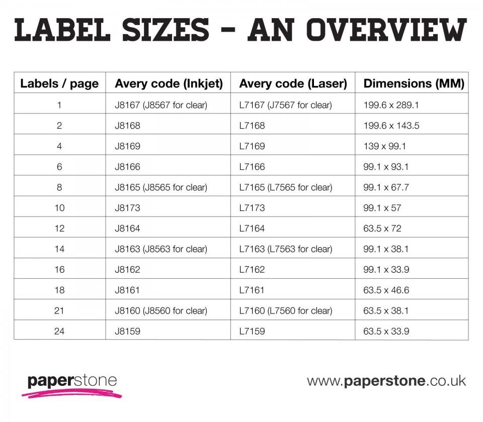 004 Marvelou Free Return Addres Label Template 60 Per Sheet Sample 960