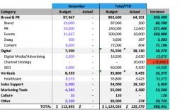 004 Marvelou Line Item Budget Formula Image