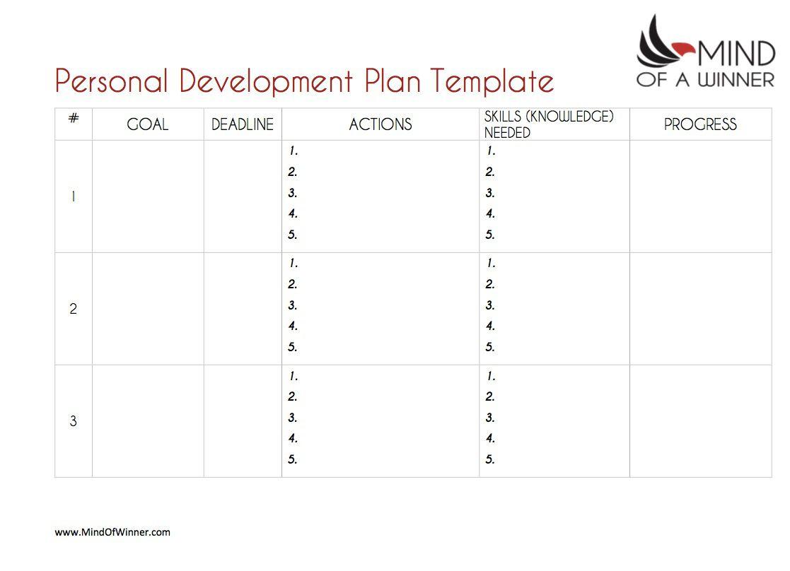 004 Outstanding Employee Development Plan Template High Def  Ppt FreeFull