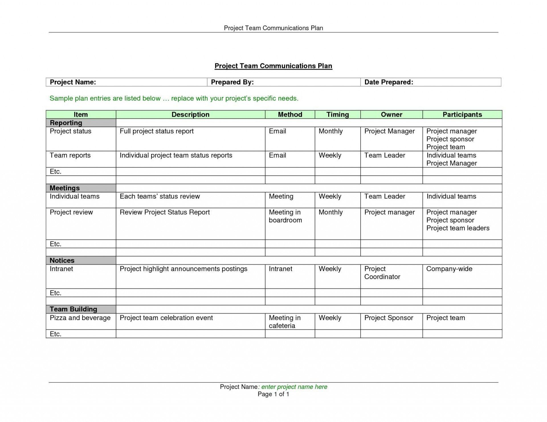 004 Outstanding Project Management Report Template Word High Definition  Free StatuFull