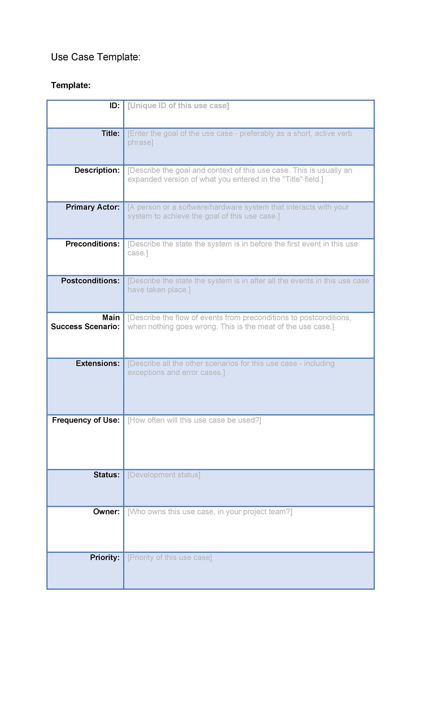 004 Phenomenal Use Case Diagram Template Free Example Full