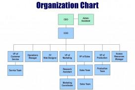 004 Rare Organizational Chart Template Word Concept  2013 2010 2007