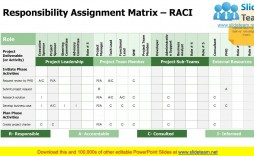 004 Remarkable Project Kickoff Meeting Template Excel Example