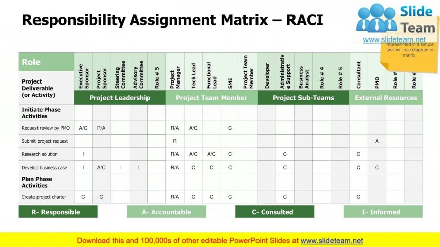 004 Remarkable Project Kickoff Meeting Template Excel Example 868