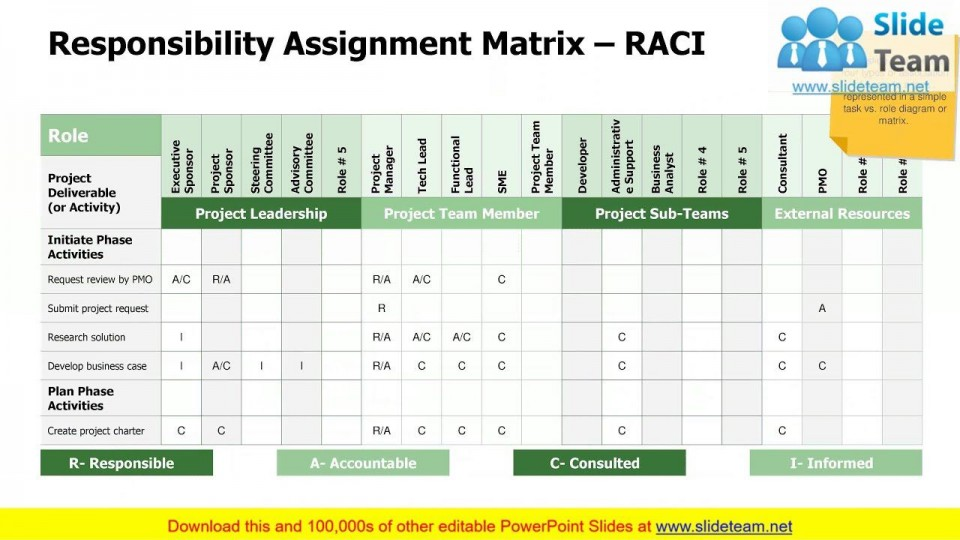 004 Remarkable Project Kickoff Meeting Template Excel Example 960