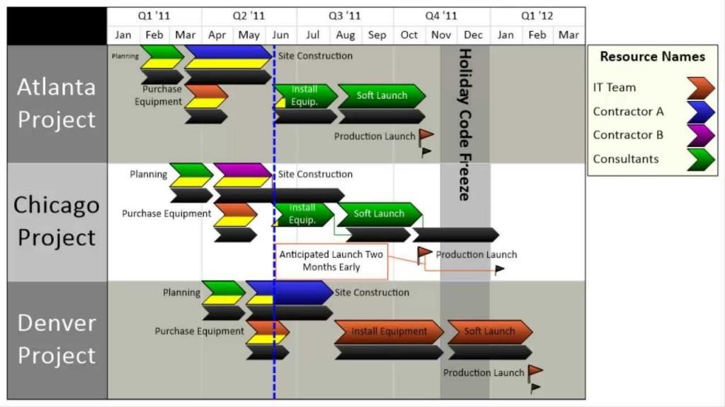 004 Remarkable Swimlane Proces Map Template Excel Concept Large