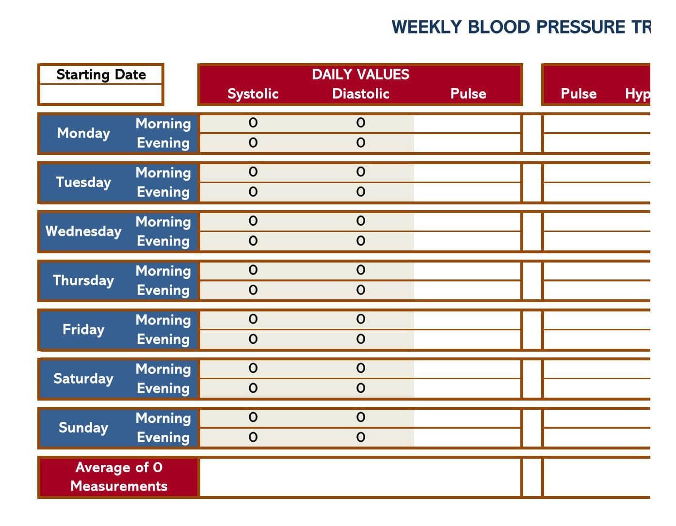 004 Sensational Blood Pressure Log Template High Definition  Printable Free Sheet ChartFull