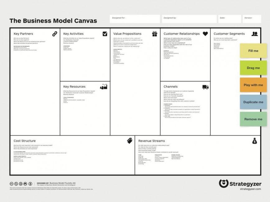004 Shocking Busines Model Canva Template Word Image  Strategyzer Free Download Nederland