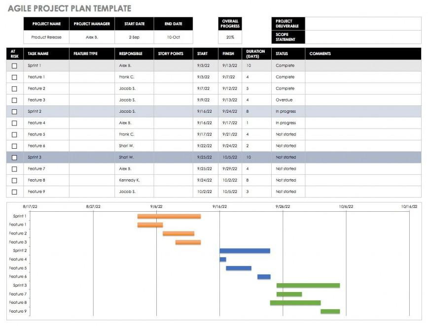 004 Simple Agile Test Plan Template Example  Excel Pdf