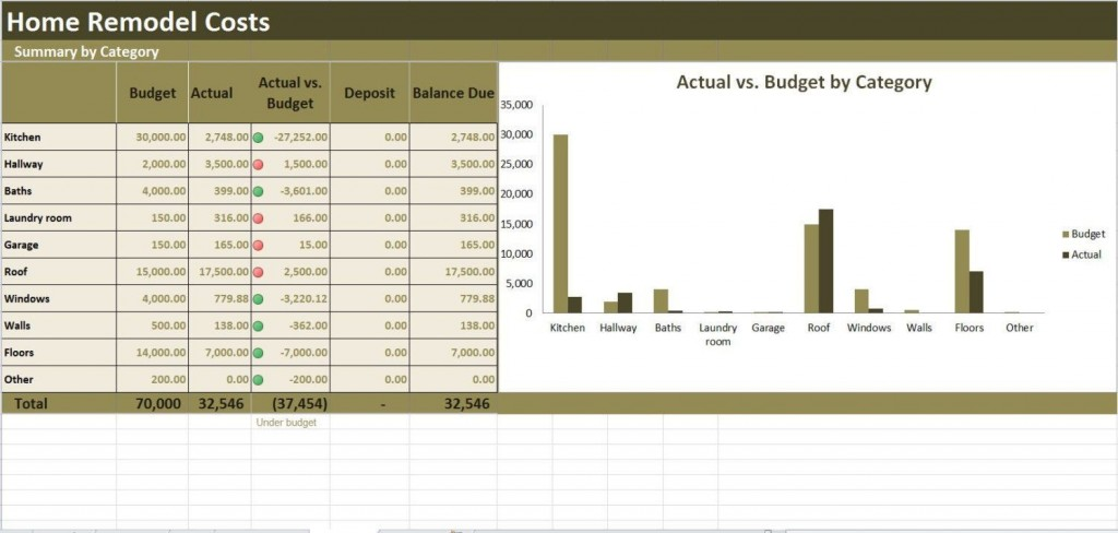 004 Simple Best Home Renovation Budget Template Excel Free High Def Large
